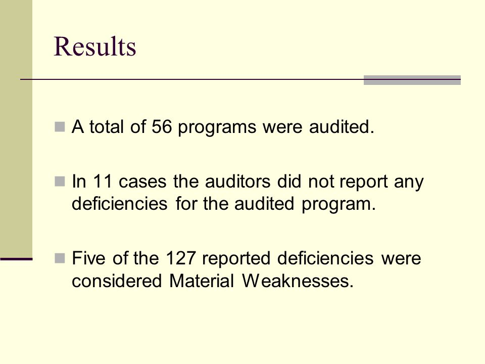 Results A total of 56 programs were audited.