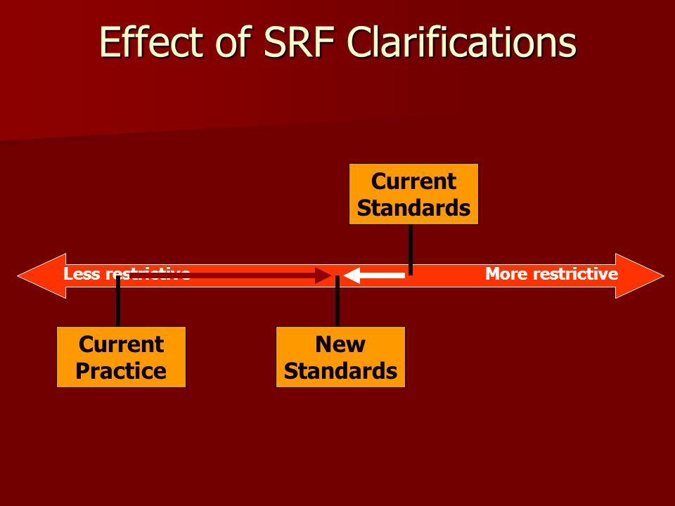 Effect of SRF Clarifications Less restrictiveMore restrictive Current Standards New Standards Current Practice