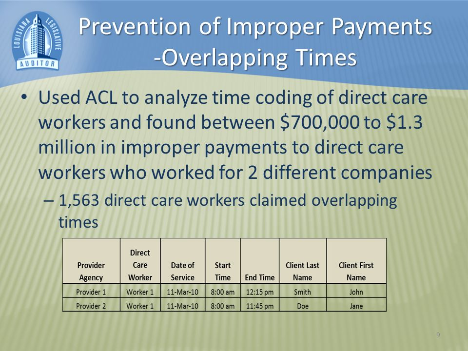 Prevention of Improper Payments –Duplicate Billing Identified nearly $200,000 in improper payments for direct care workers who claimed they cared for individuals in their home while the individual was in hospital or in nursing home Prepayment reviews would help DHH intercept claims that meet certain criteria prior to being paid 10