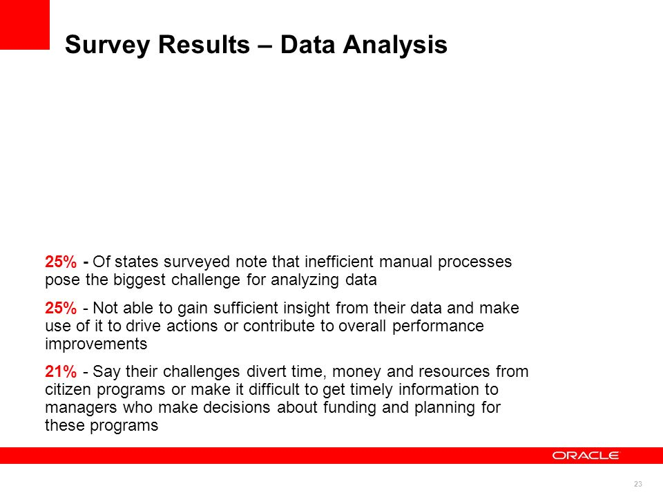 23 Survey Results – Data Analysis 25% - Of states surveyed note that inefficient manual processes pose the biggest challenge for analyzing data 25% - Not able to gain sufficient insight from their data and make use of it to drive actions or contribute to overall performance improvements 21% - Say their challenges divert time, money and resources from citizen programs or make it difficult to get timely information to managers who make decisions about funding and planning for these programs