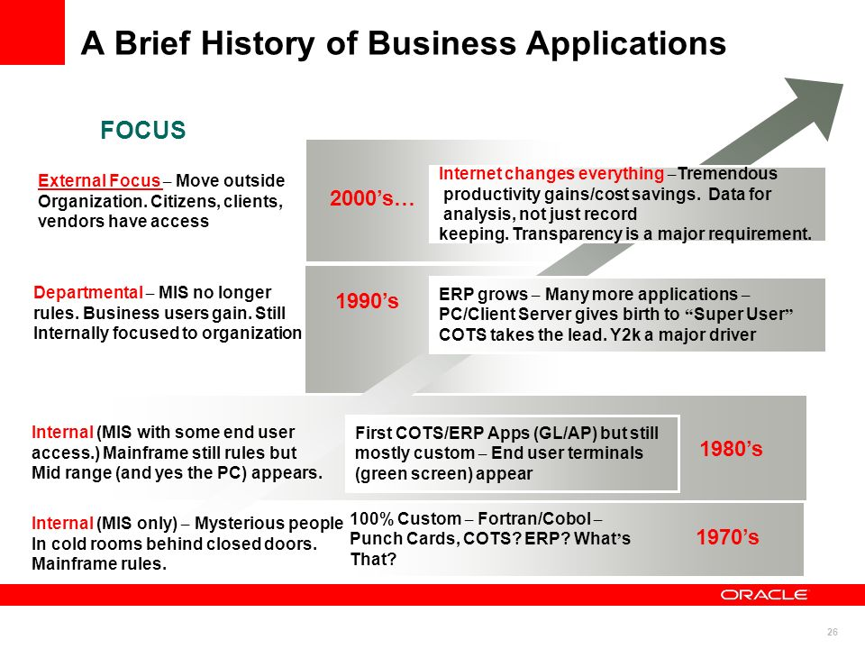 26 100% Custom – Fortran/Cobol – Punch Cards, COTS? ERP? What s That? A Brief History of Business Applications 1970s 1980s 1990s 2000s… Internal (MIS