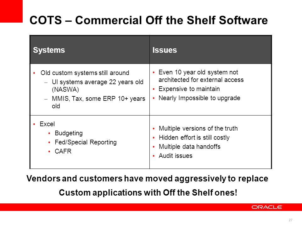 27 COTS – Commercial Off the Shelf Software SystemsIssues Old custom systems still around – UI systems average 22 years old (NASWA) – MMIS, Tax, some ERP 10+ years old Even 10 year old system not architected for external access Expensive to maintain Nearly Impossible to upgrade Excel Budgeting Fed/Special Reporting CAFR Multiple versions of the truth Hidden effort is still costly Multiple data handoffs Audit issues Vendors and customers have moved aggressively to replace Custom applications with Off the Shelf ones!