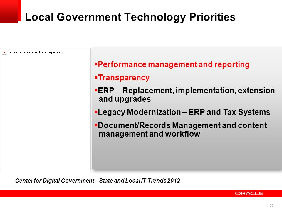 38 Local Government Technology Priorities Center for Digital Government – State and Local IT Trends 2012 Performance management and reporting Transpar