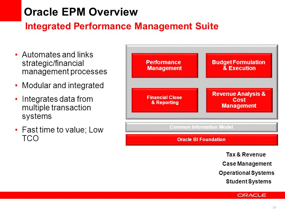 39 Oracle EPM Overview Automates and links strategic/financial management processes Modular and integrated Integrates data from multiple transaction s