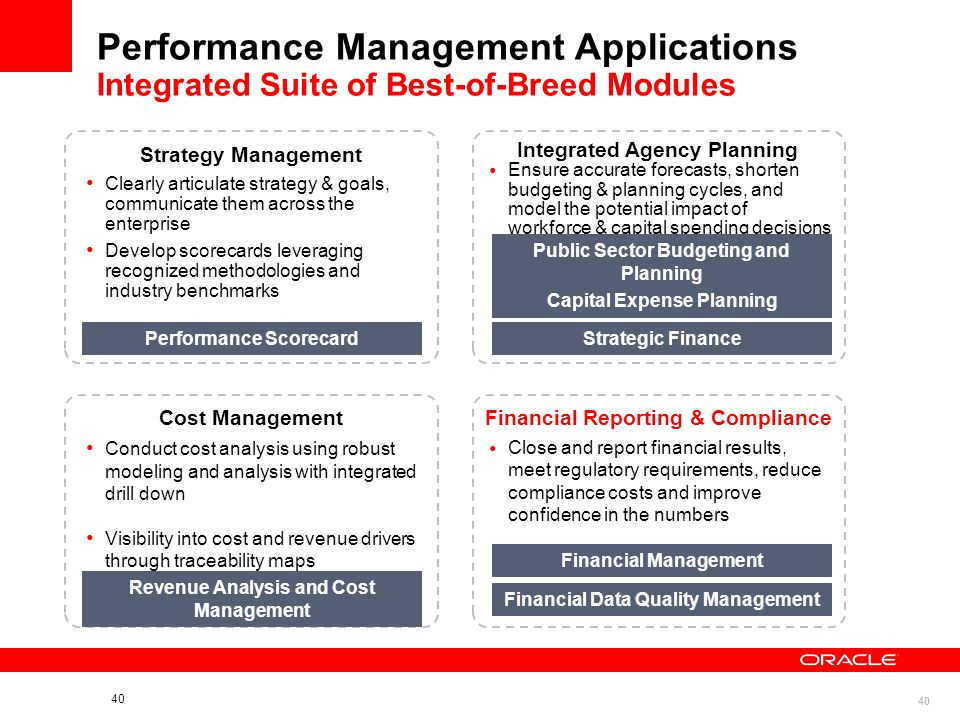 40 Performance Management Applications Integrated Suite of Best-of-Breed Modules Integrated Agency Planning Financial Reporting & ComplianceCost Management Performance Scorecard Revenue Analysis and Cost Management Clearly articulate strategy & goals, communicate them across the enterprise Develop scorecards leveraging recognized methodologies and industry benchmarks Ensure accurate forecasts, shorten budgeting & planning cycles, and model the potential impact of workforce & capital spending decisions Conduct cost analysis using robust modeling and analysis with integrated drill down Visibility into cost and revenue drivers through traceability maps Close and report financial results, meet regulatory requirements, reduce compliance costs and improve confidence in the numbers Strategy Management Strategic Finance Capital Expense Planning Public Sector Budgeting and Planning Financial Data Quality Management Financial Management