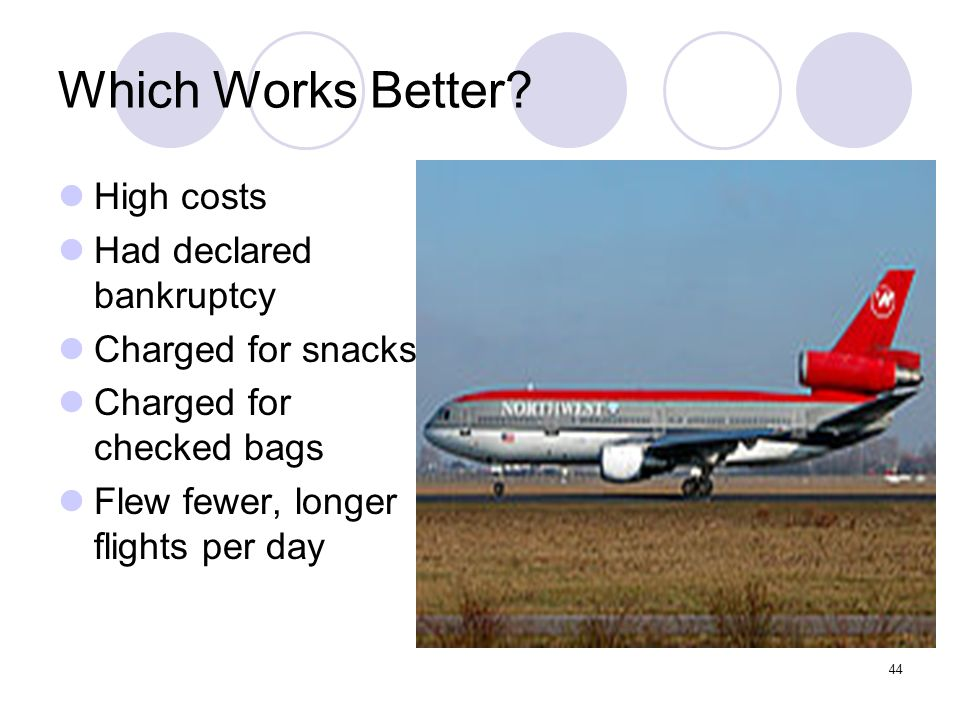 44 Which Works Better? High costs Had declared bankruptcy Charged for snacks Charged for checked bags Flew fewer, longer flights per day