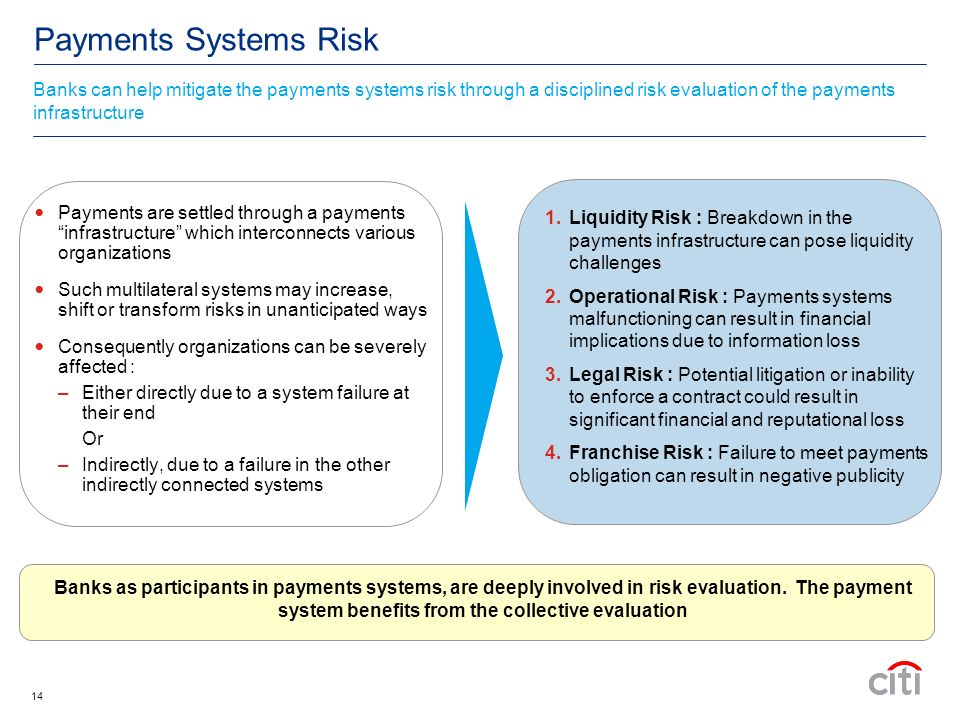 14 Payments Systems Risk Payments are settled through a payments infrastructure which interconnects various organizations Such multilateral systems may increase, shift or transform risks in unanticipated ways Consequently organizations can be severely affected : –Either directly due to a system failure at their end Or –Indirectly, due to a failure in the other indirectly connected systems 1.Liquidity Risk : Breakdown in the payments infrastructure can pose liquidity challenges 2.Operational Risk : Payments systems malfunctioning can result in financial implications due to information loss 3.Legal Risk : Potential litigation or inability to enforce a contract could result in significant financial and reputational loss 4.Franchise Risk : Failure to meet payments obligation can result in negative publicity Banks as participants in payments systems, are deeply involved in risk evaluation.