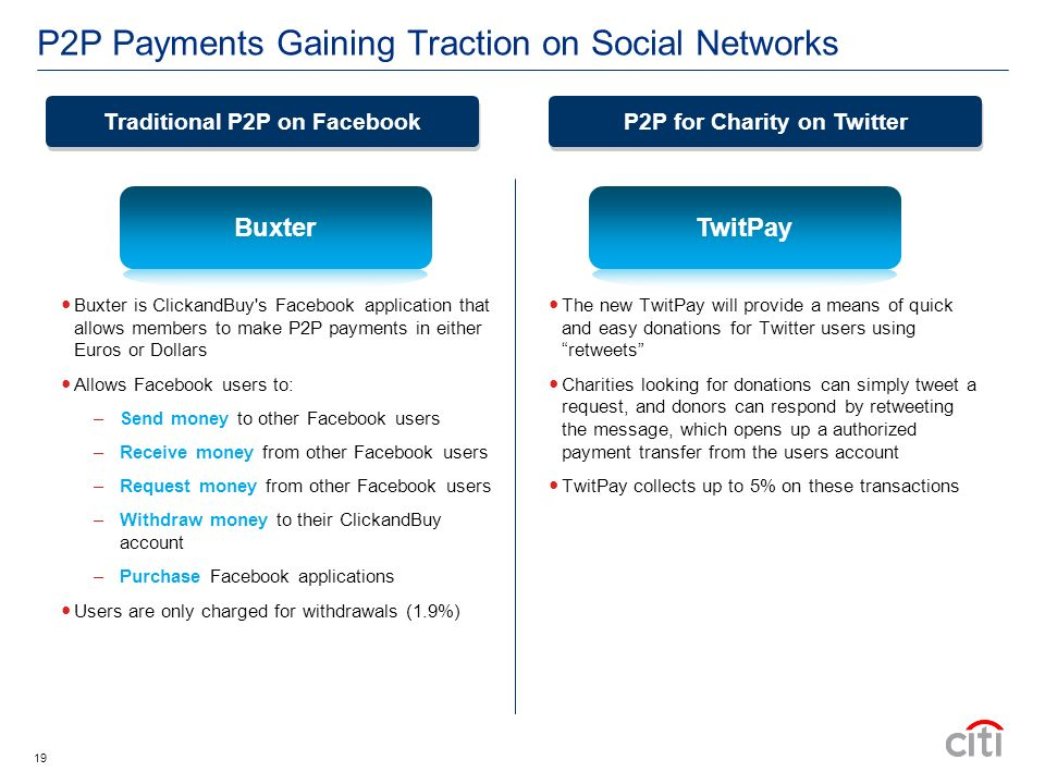 19 P2P Payments Gaining Traction on Social Networks The new TwitPay will provide a means of quick and easy donations for Twitter users using retweets Charities looking for donations can simply tweet a request, and donors can respond by retweeting the message, which opens up a authorized payment transfer from the users account TwitPay collects up to 5% on these transactions Traditional P2P on Facebook P2P for Charity on Twitter Buxter is ClickandBuy s Facebook application that allows members to make P2P payments in either Euros or Dollars Allows Facebook users to: –Send money to other Facebook users –Receive money from other Facebook users –Request money from other Facebook users –Withdraw money to their ClickandBuy account –Purchase Facebook applications Users are only charged for withdrawals (1.9%) BuxterTwitPay