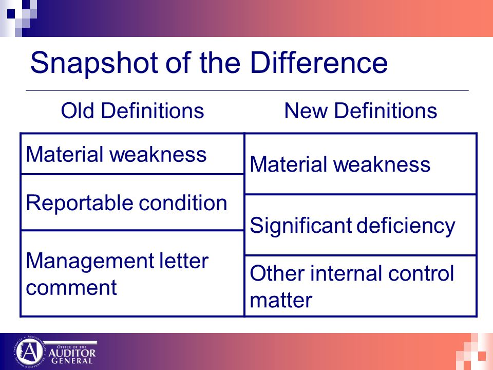 Snapshot of the Difference Old DefinitionsNew Definitions Material weakness Reportable condition Significant deficiency Management letter comment Othe