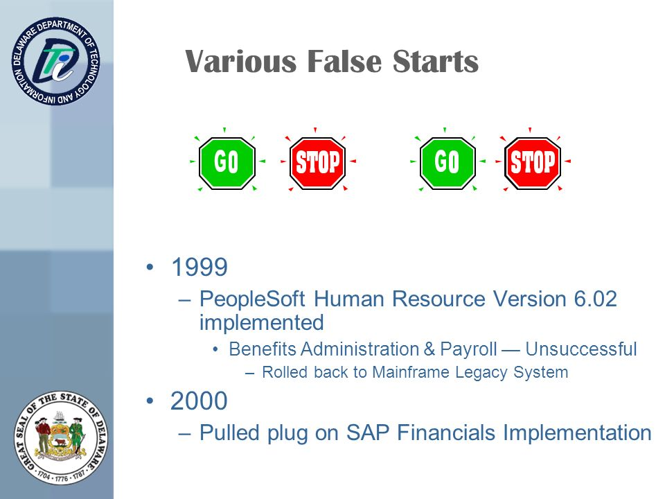 1999 –PeopleSoft Human Resource Version 6.02 implemented Benefits Administration & Payroll Unsuccessful –Rolled back to Mainframe Legacy System 2000 –Pulled plug on SAP Financials Implementation Various False Starts