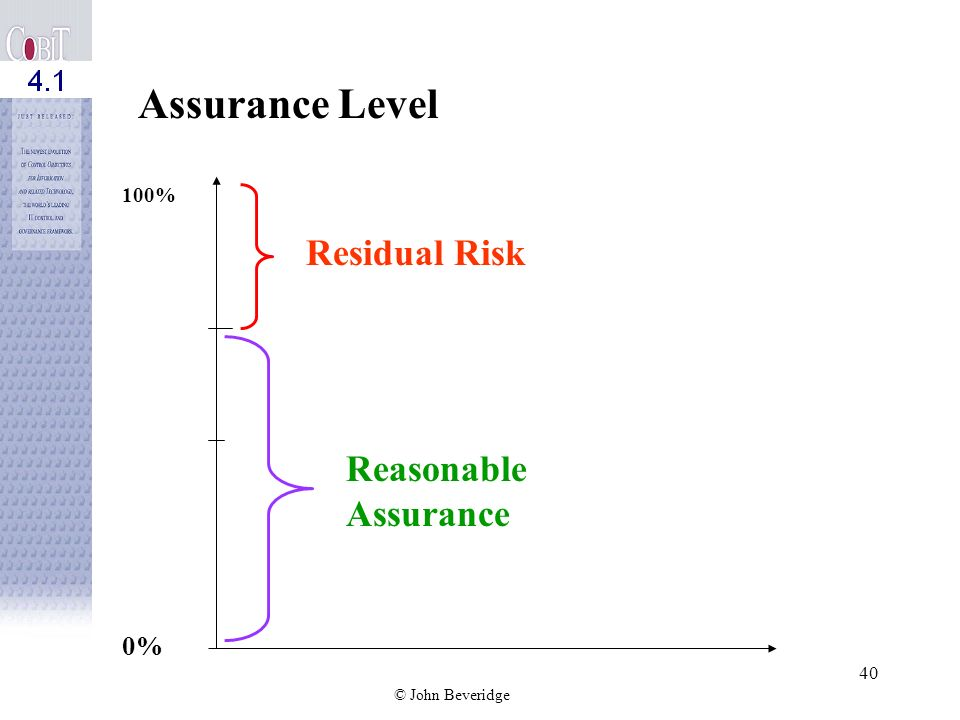 © John Beveridge CobiT promotes a healthy understanding about reasonable assurance and residual risk Knowing the acceptable levels for reasonable assurance and residual risk is a critical success factor for designing and managing an adequate framework of control