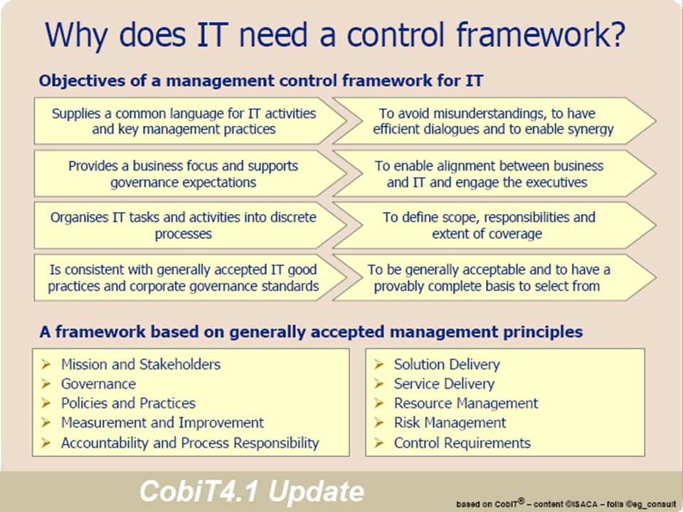 © John Beveridge C OBI T C OBI T is a valuable IT governance tool that helps in the understanding and management of risks and benefits associated with