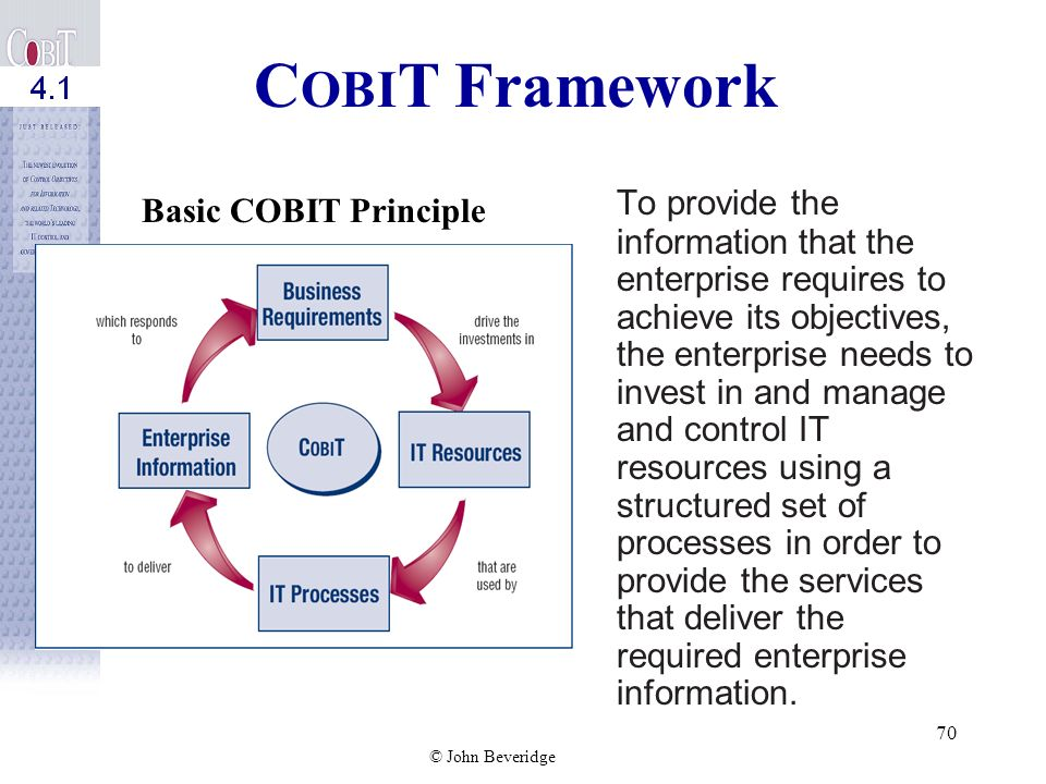 © John Beveridge 69 Plan and Organize Acquire and Implement Deliver and Support Monitor and Evaluate C OBI T Domains: Information Processes (3rd Component) Feedback