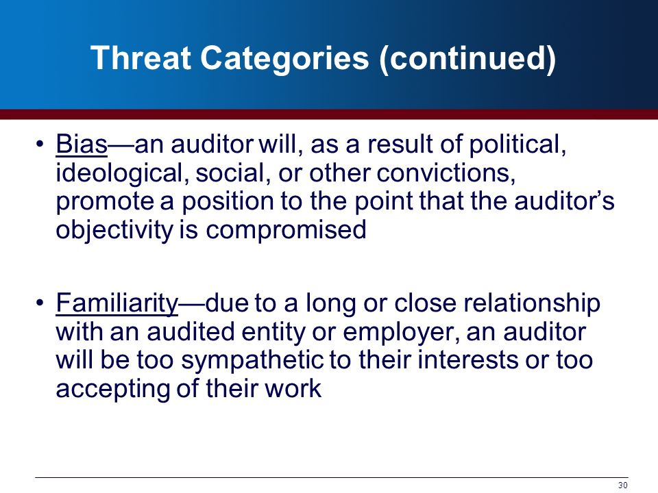 30 Threat Categories (continued) Biasan auditor will, as a result of political, ideological, social, or other convictions, promote a position to the p