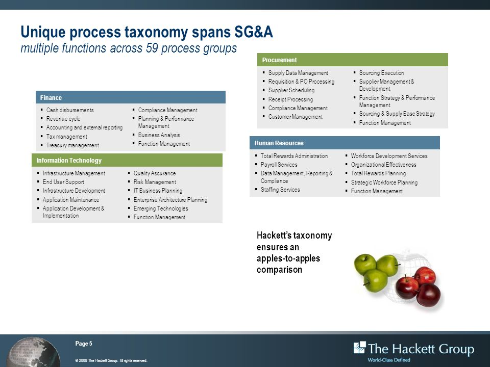 Page 5 © 2008 The Hackett Group. All rights reserved. Unique process taxonomy spans SG&A multiple functions across 59 process groups Finance Cash disb