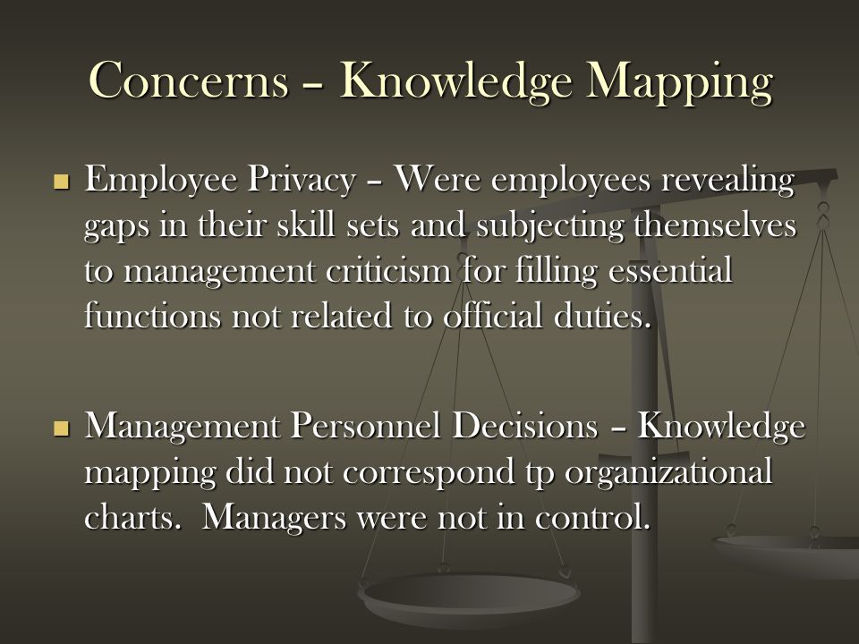 Concerns – Knowledge Mapping Employee Privacy – Were employees revealing gaps in their skill sets and subjecting themselves to management criticism fo