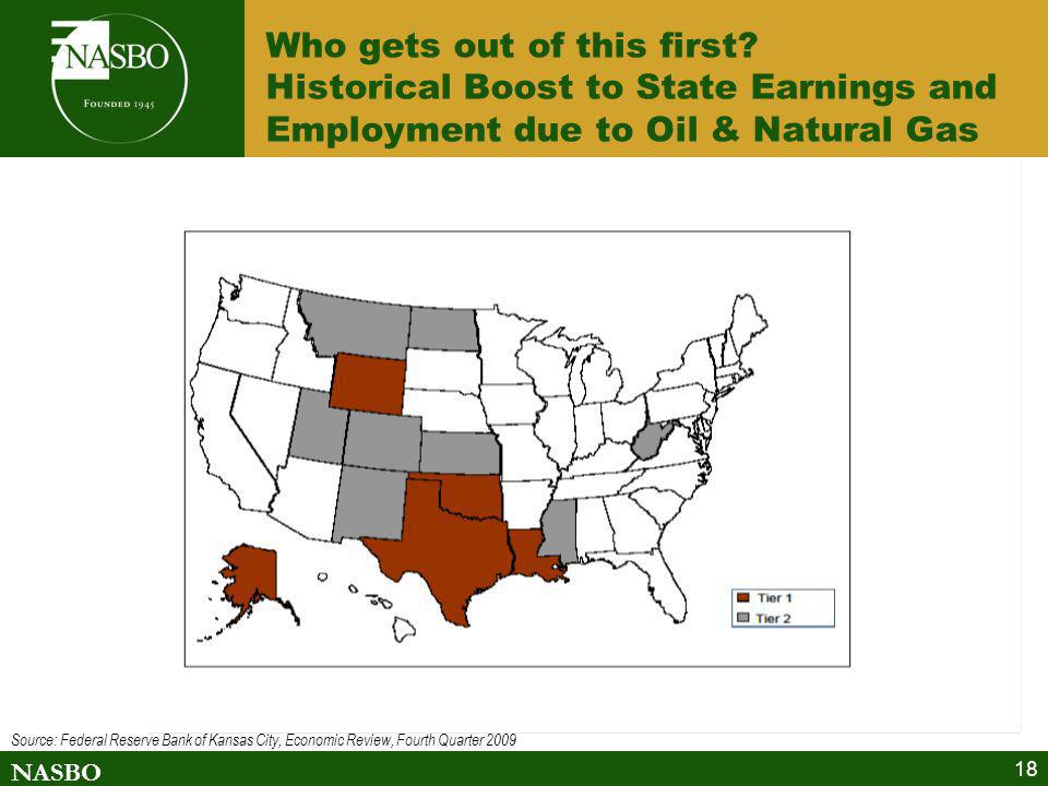 NASBO Who gets out of this first? Historical Boost to State Earnings and Employment due to Oil & Natural Gas 18 Source: Federal Reserve Bank of Kansas