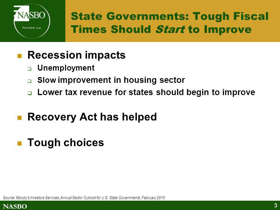 NASBO 3 State Governments: Tough Fiscal Times Should Start to Improve Recession impacts Unemployment Slow improvement in housing sector Lower tax reve
