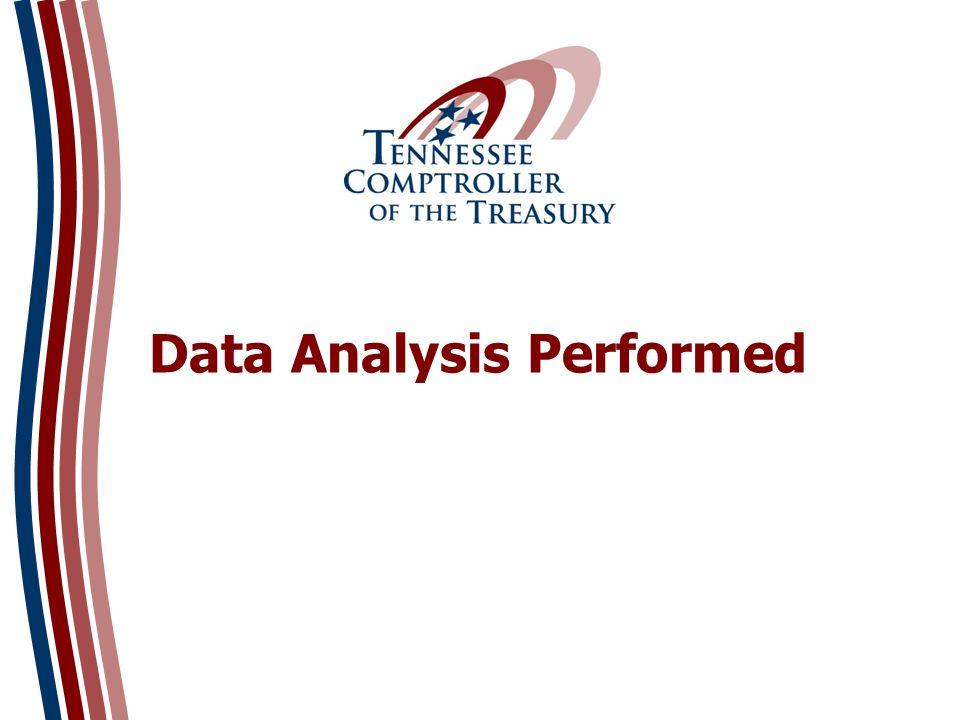 Data Analysis Performed