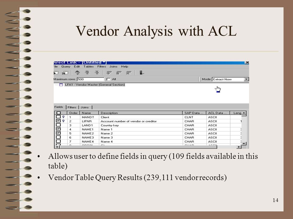 14 Vendor Analysis with ACL Allows user to define fields in query (109 fields available in this table) Vendor Table Query Results (239,111 vendor reco