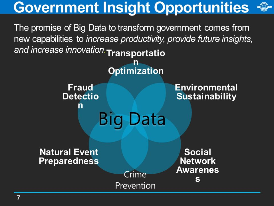 The promise of Big Data to transform government comes from new capabilities to increase productivity, provide future insights, and increase innovation