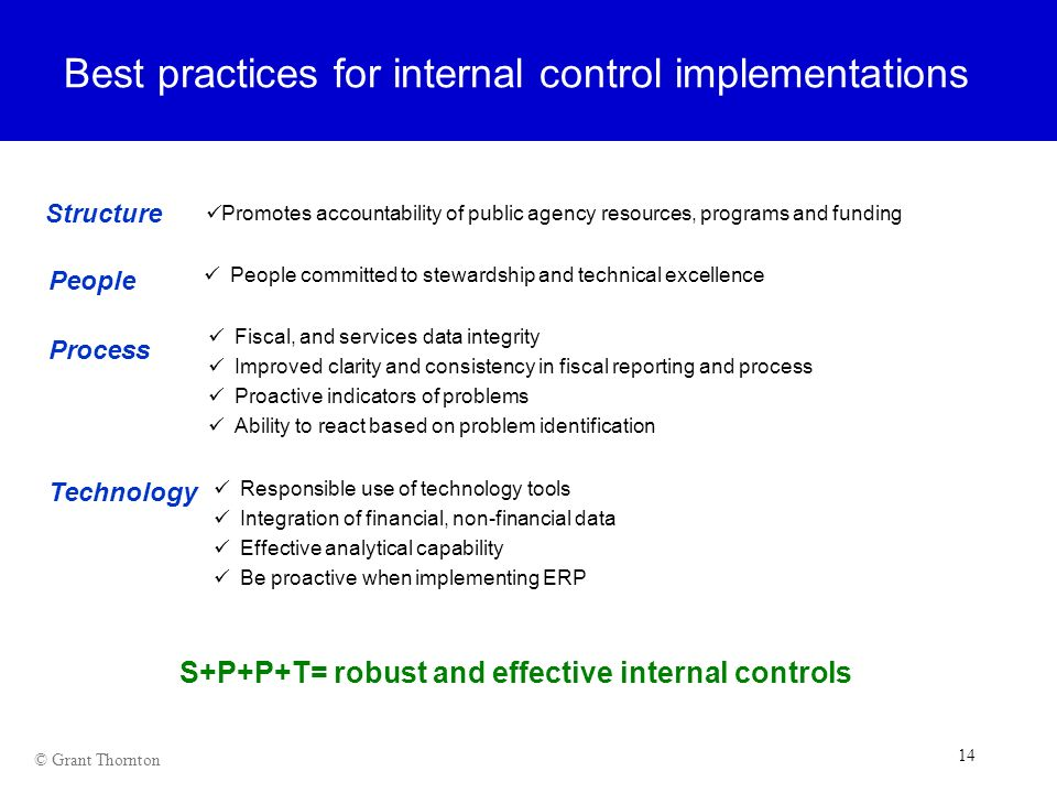 14 © Grant Thornton Best practices for internal control implementations Fiscal, and services data integrity Improved clarity and consistency in fiscal