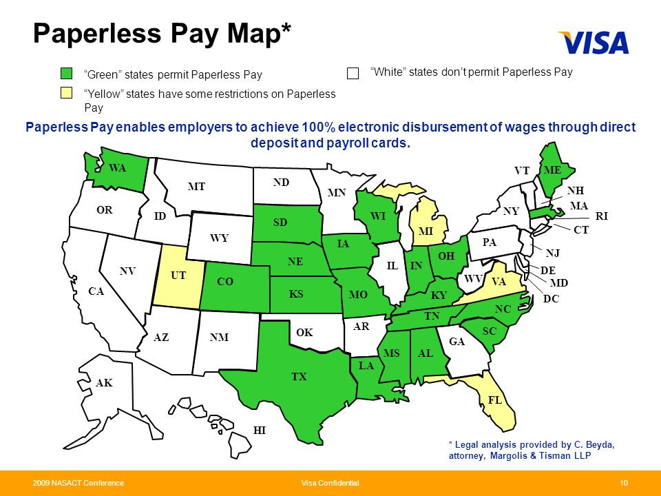 2009 NASACT Conference Visa Confidential10 AK HI OH WA CA VA MI GA KS IA PA WV DE MS OR SD MO WI MN KY SC FL NC UT AZ ND NM OK TN NE WY LA ILIN AR VT NY CO AL MT ID NV TX MD ME NJ DC MA RI CT NH Paperless Pay Map* Green states permit Paperless Pay Yellow states have some restrictions on Paperless Pay White states dont permit Paperless Pay Paperless Pay enables employers to achieve 100% electronic disbursement of wages through direct deposit and payroll cards.