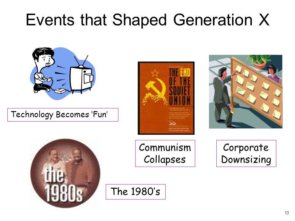 Events that Shaped Generation X Corporate Downsizing Technology Becomes Fun Communism Collapses The 1980s 13
