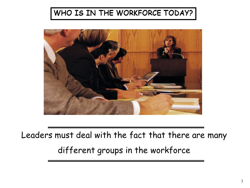 3 WHO IS IN THE WORKFORCE TODAY? Leaders must deal with the fact that there are many different groups in the workforce