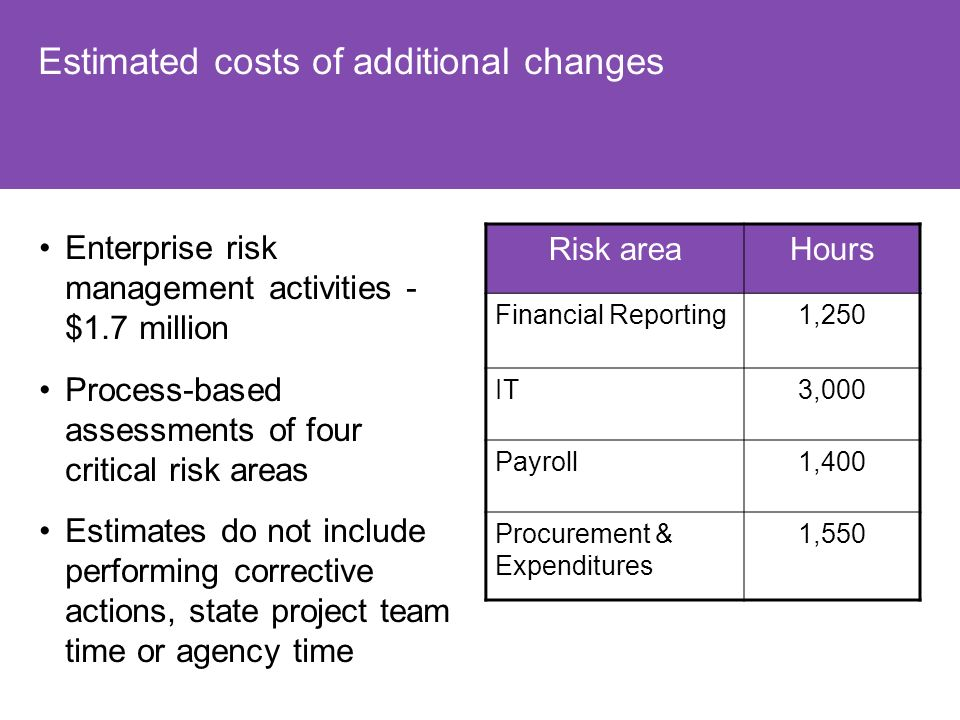 Estimated costs of additional changes Enterprise risk management activities - $1.7 million Process-based assessments of four critical risk areas Estimates do not include performing corrective actions, state project team time or agency time Risk areaHours Financial Reporting1,250 IT3,000 Payroll1,400 Procurement & Expenditures 1,550