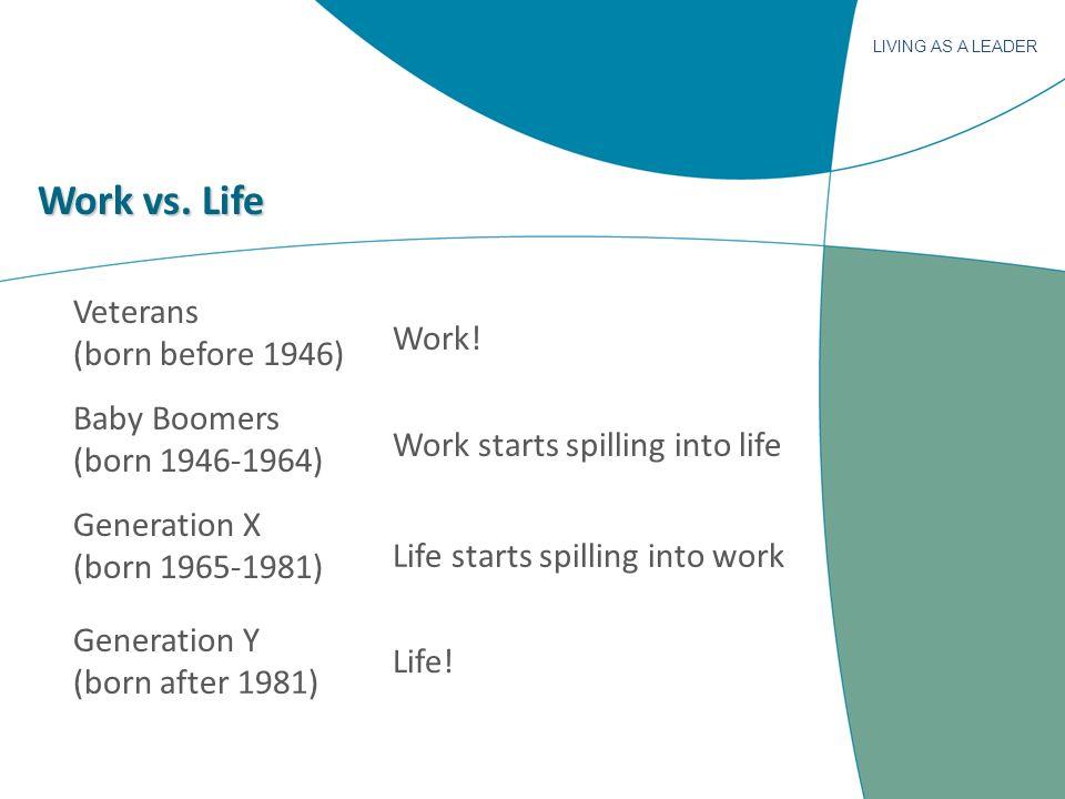 LIVING AS A LEADER Work vs. Life Veterans (born before 1946) Work.