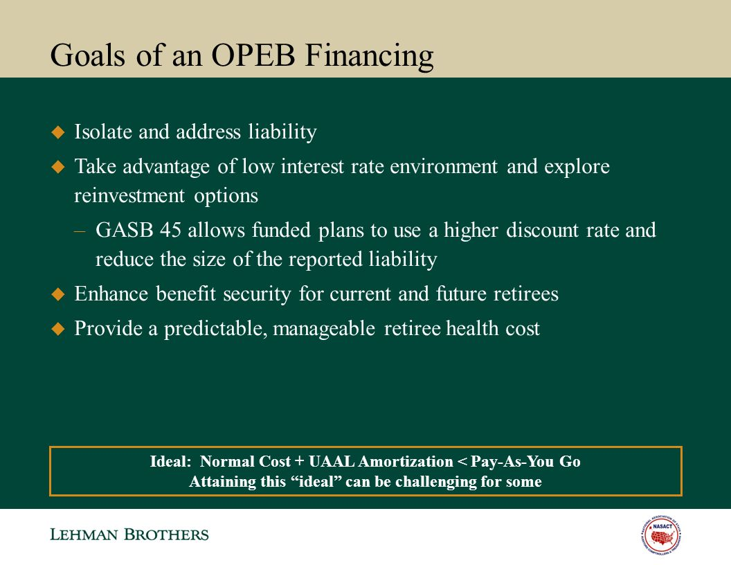Goals of an OPEB Financing Ideal: Normal Cost + UAAL Amortization < Pay-As-You Go Attaining this ideal can be challenging for some Isolate and address liability Take advantage of low interest rate environment and explore reinvestment options –GASB 45 allows funded plans to use a higher discount rate and reduce the size of the reported liability Enhance benefit security for current and future retirees Provide a predictable, manageable retiree health cost 10
