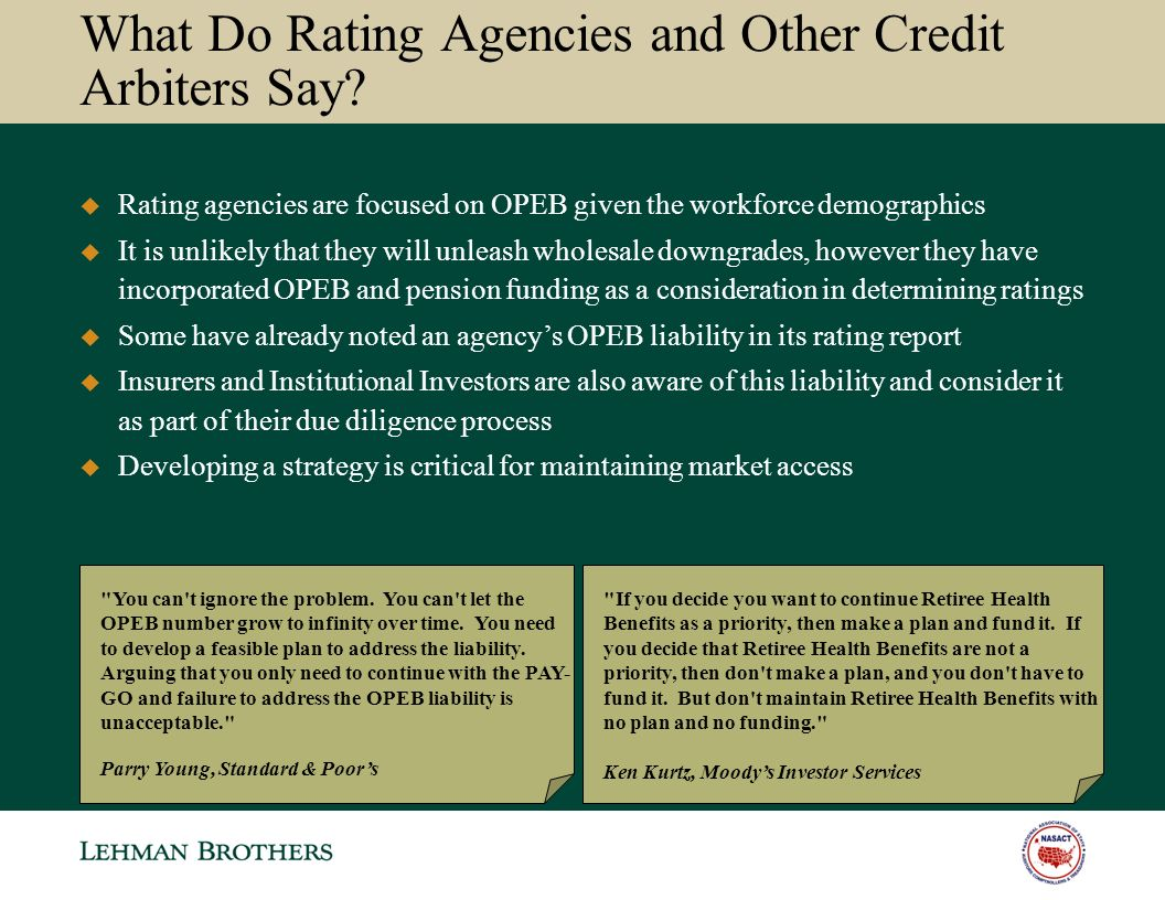 What Do Rating Agencies and Other Credit Arbiters Say.
