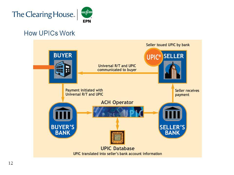 12 How UPICs Work