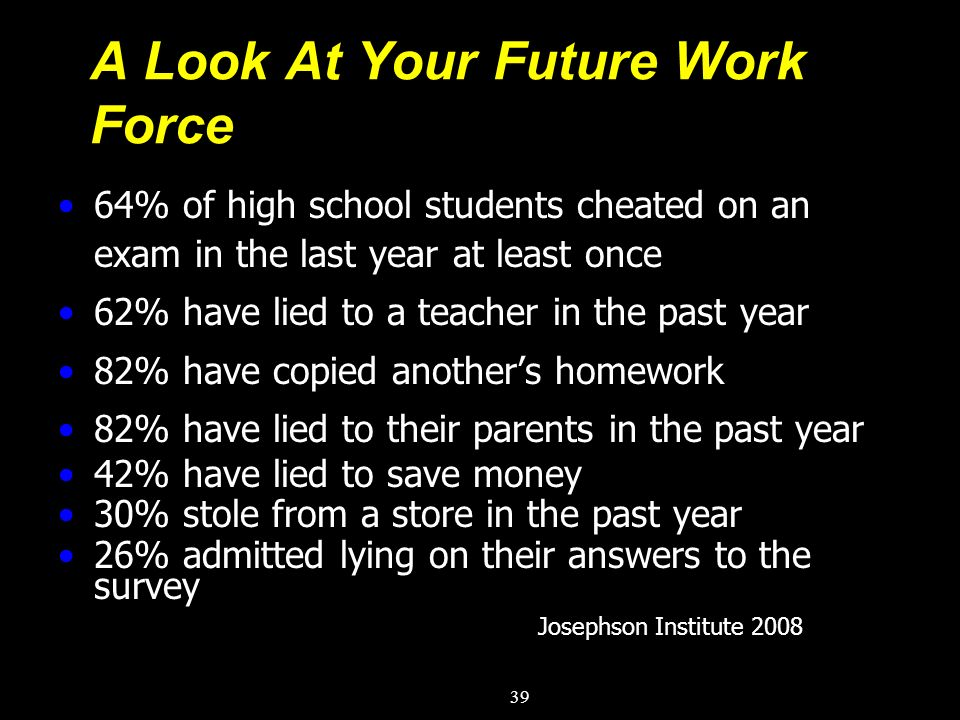 39 A Look At Your Future Work Force 64% of high school students cheated on an exam in the last year at least once 62% have lied to a teacher in the pa