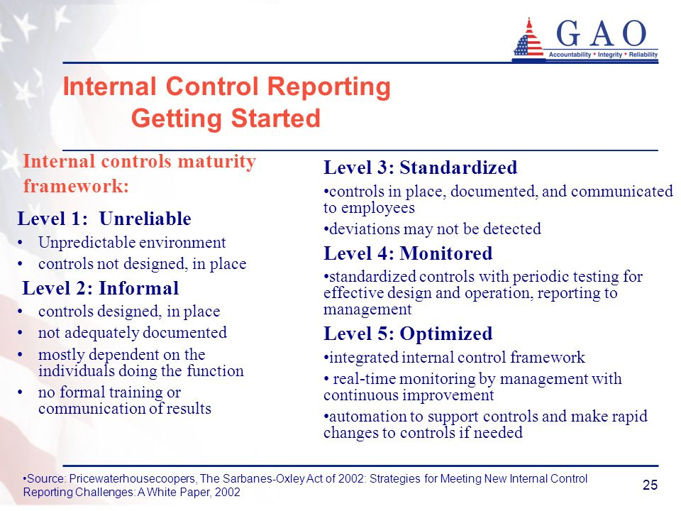 25 Internal Control Reporting Getting Started Level 1: Unreliable Unpredictable environment controls not designed, in place Level 2: Informal controls designed, in place not adequately documented mostly dependent on the individuals doing the function no formal training or communication of results Internal controls maturity framework: Level 3: Standardized controls in place, documented, and communicated to employees deviations may not be detected Level 4: Monitored standardized controls with periodic testing for effective design and operation, reporting to management Level 5: Optimized integrated internal control framework real-time monitoring by management with continuous improvement automation to support controls and make rapid changes to controls if needed Source: Pricewaterhousecoopers, The Sarbanes-Oxley Act of 2002: Strategies for Meeting New Internal Control Reporting Challenges: A White Paper, 2002