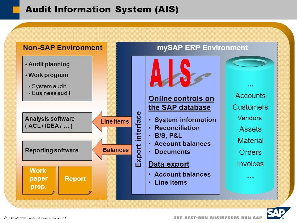 SAP AG 2003 / Audit Information System, 11 Audit Information System (AIS) Audit planning Work program - System audit - Business audit Export interface