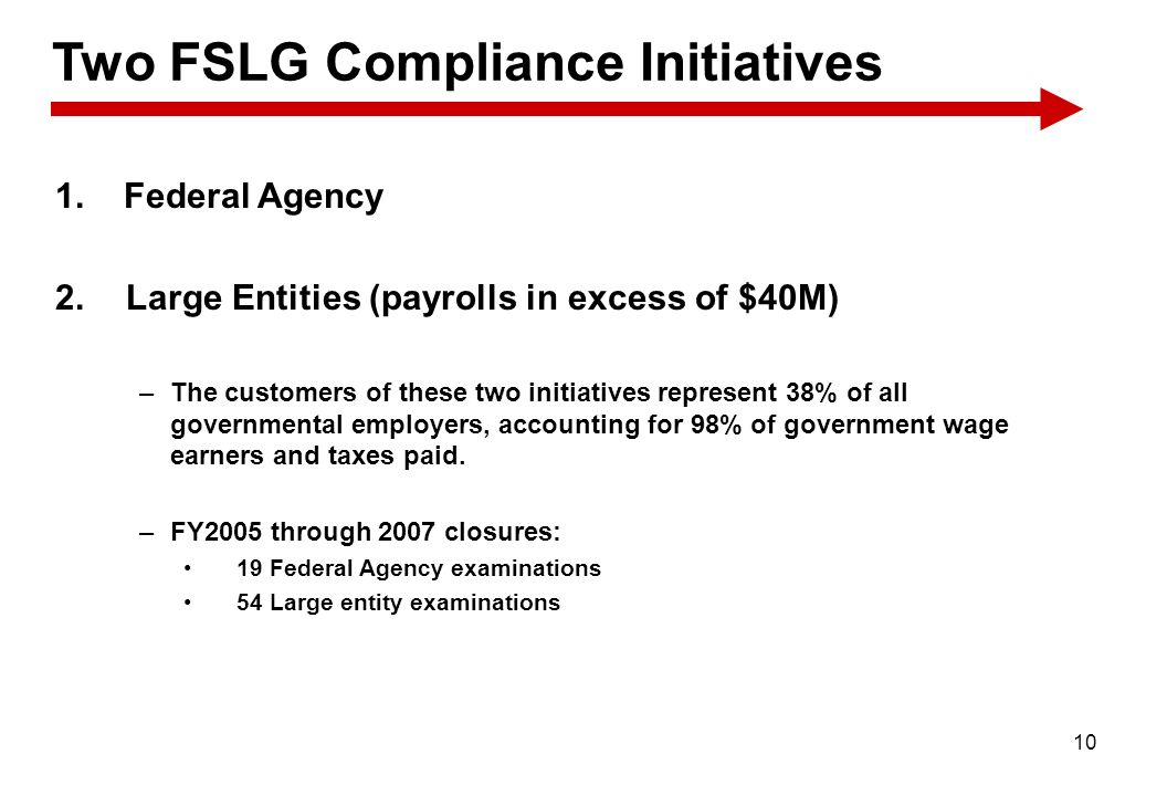 10 Two FSLG Compliance Initiatives 1. Federal Agency 2.Large Entities (payrolls in excess of $40M) –The customers of these two initiatives represent 3