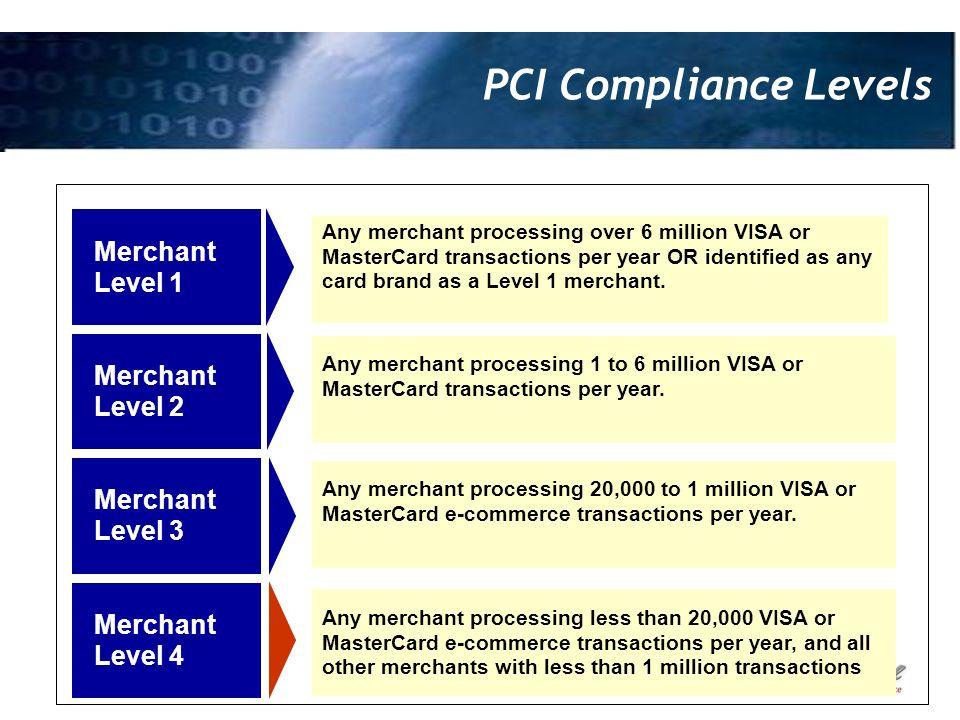 PCI Compliance Levels Merchant Level 1 Merchant Level 2 Merchant Level 3 Merchant Level 4 Any merchant processing 1 to 6 million VISA or MasterCard tr