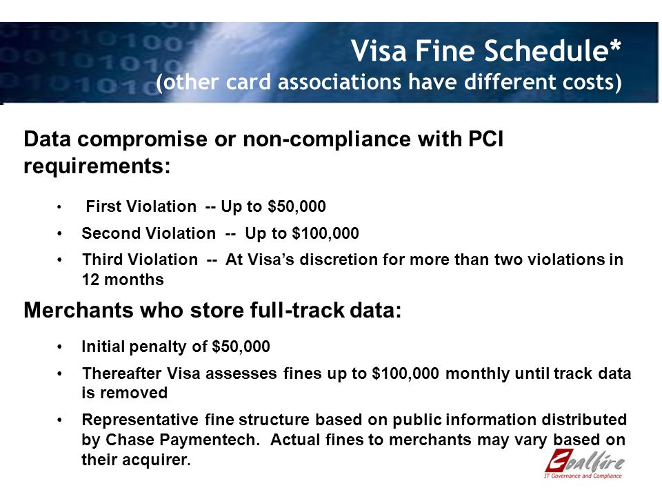 Visa Fine Schedule* (other card associations have different costs) Data compromise or non-compliance with PCI requirements: First Violation -- Up to $50,000 Second Violation -- Up to $100,000 Third Violation -- At Visas discretion for more than two violations in 12 months Merchants who store full-track data: Initial penalty of $50,000 Thereafter Visa assesses fines up to $100,000 monthly until track data is removed Representative fine structure based on public information distributed by Chase Paymentech.
