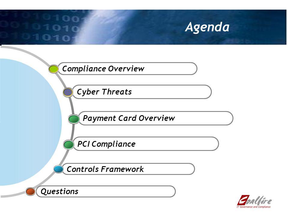 Agenda Payment Card Overview Controls Framework Questions Compliance Overview Cyber ThreatsPCI Compliance