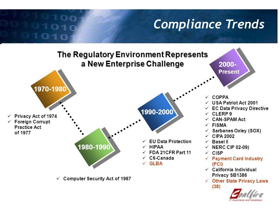 1970-1980 1980-1990 1990-2000 2000- Present The Regulatory Environment Represents a New Enterprise Challenge Computer Security Act of 1987 EU Data Pro