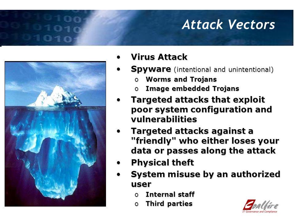Attack Vectors Virus AttackVirus Attack Spyware (intentional and unintentional)Spyware (intentional and unintentional) oWorms and Trojans oImage embed