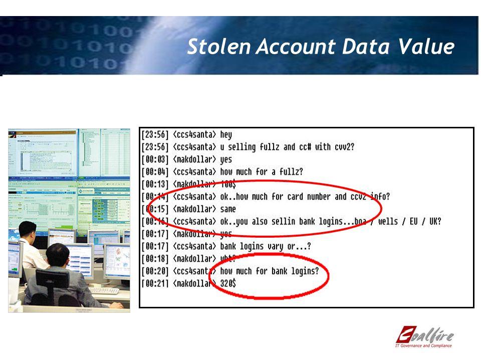 Stolen Account Data Value