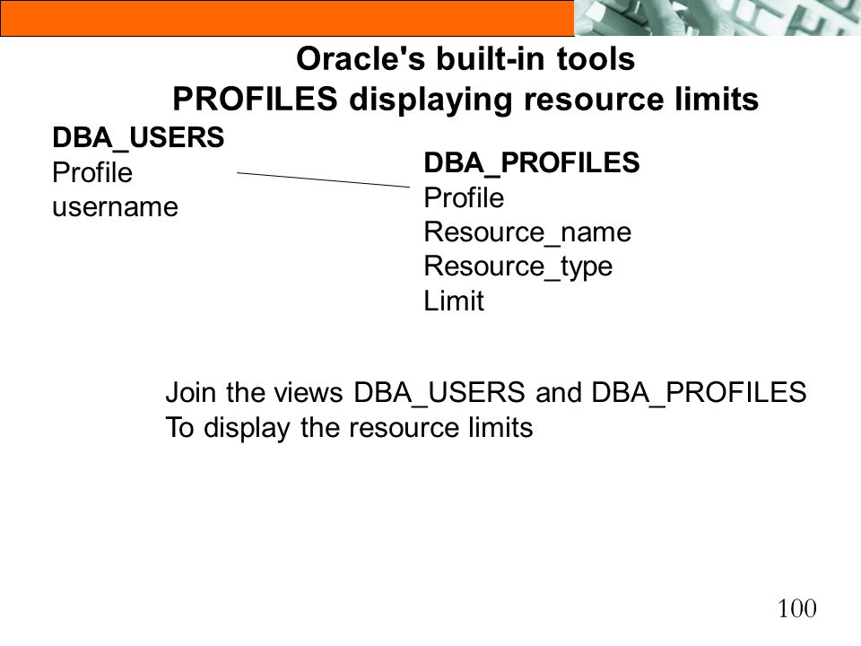 100 Oracle's built-in tools PROFILES displaying resource limits DBA_USERS Profile username DBA_PROFILES Profile Resource_name Resource_type Limit Join