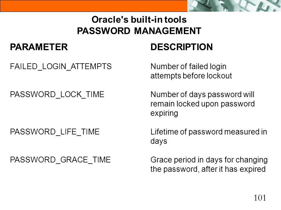 101 Oracle's built-in tools PASSWORD MANAGEMENT PARAMETERDESCRIPTION FAILED_LOGIN_ATTEMPTSNumber of failed login attempts before lockout PASSWORD_LOCK