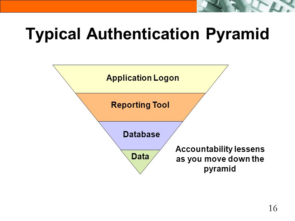 16 Typical Authentication Pyramid Application Logon Reporting Tool Database Data Accountability lessens as you move down the pyramid