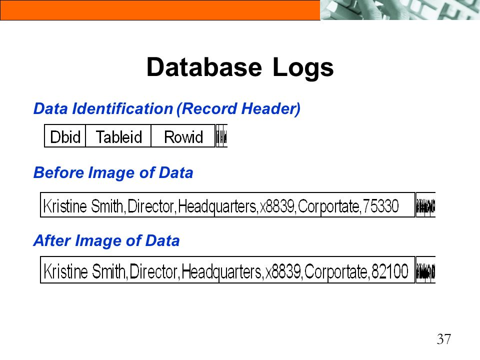 37 Database Logs Data Identification (Record Header) Before Image of Data After Image of Data