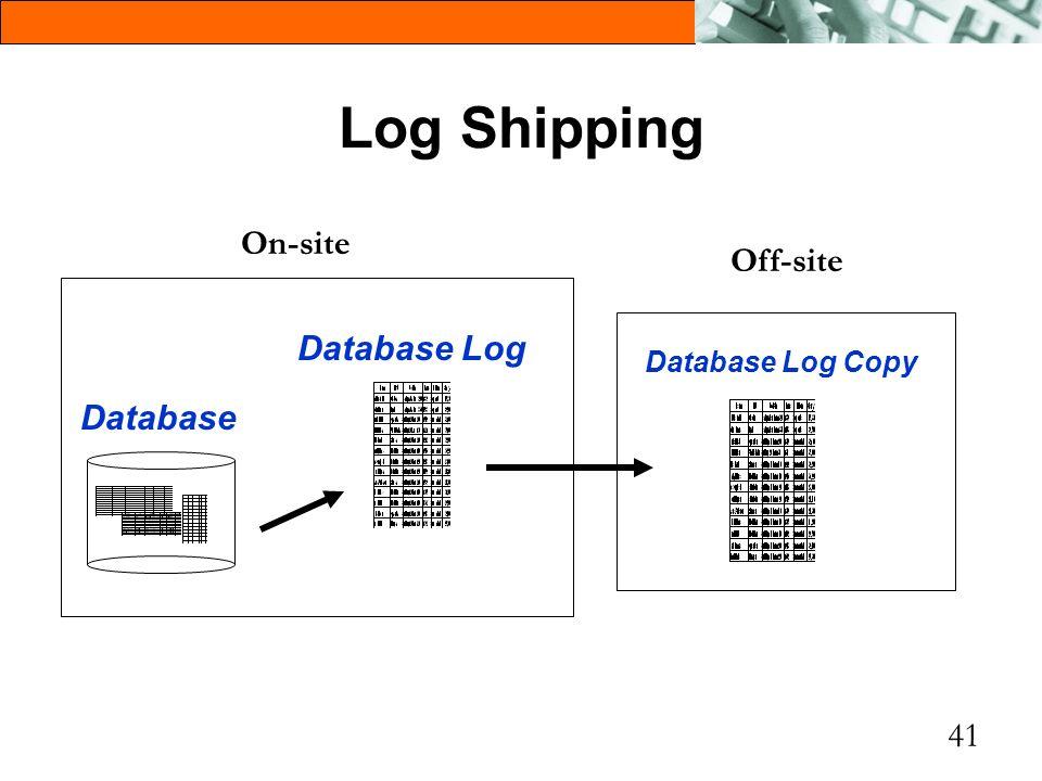 41 Log Shipping Database Log Database On-site Database Log Copy Off-site