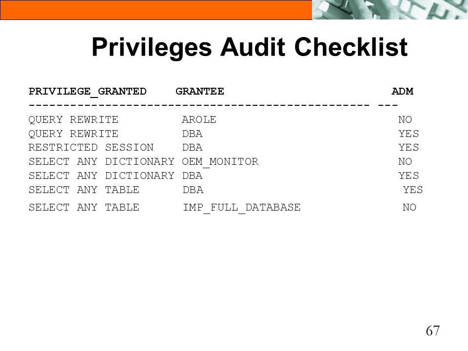 67 Privileges Audit Checklist PRIVILEGE_GRANTED GRANTEE ADM ------------------------------------------------- --- QUERY REWRITE AROLE NO QUERY REWRITE